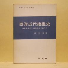 서양근대회화사 (西洋近代繪畵史)